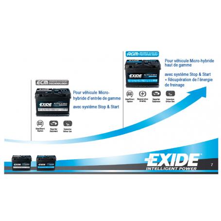 Exide FL955 S&S / 12V 95Ah