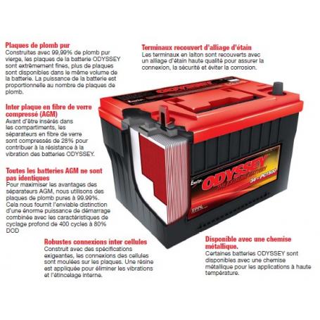 Batterie démarrage booster Odyssey PC925