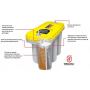 Batterie engins manutention Optima jaune YTS2.7